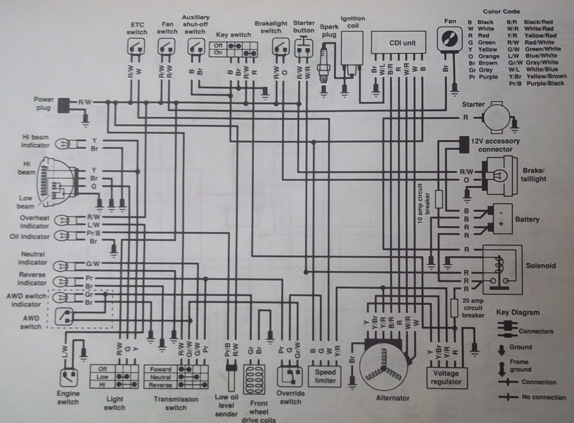 96 polaris magnum 4x4 not working in low gear ... polaris scrambler 50 wiring diagram polaris scrambler 500 wiring diagram