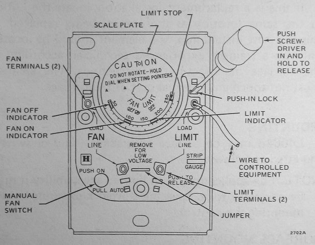 2010 12 29_174414_fanlimitgraphic olsen furnace wiring diagram diagram wiring diagrams for diy car fan limit control wiring diagram at n-0.co