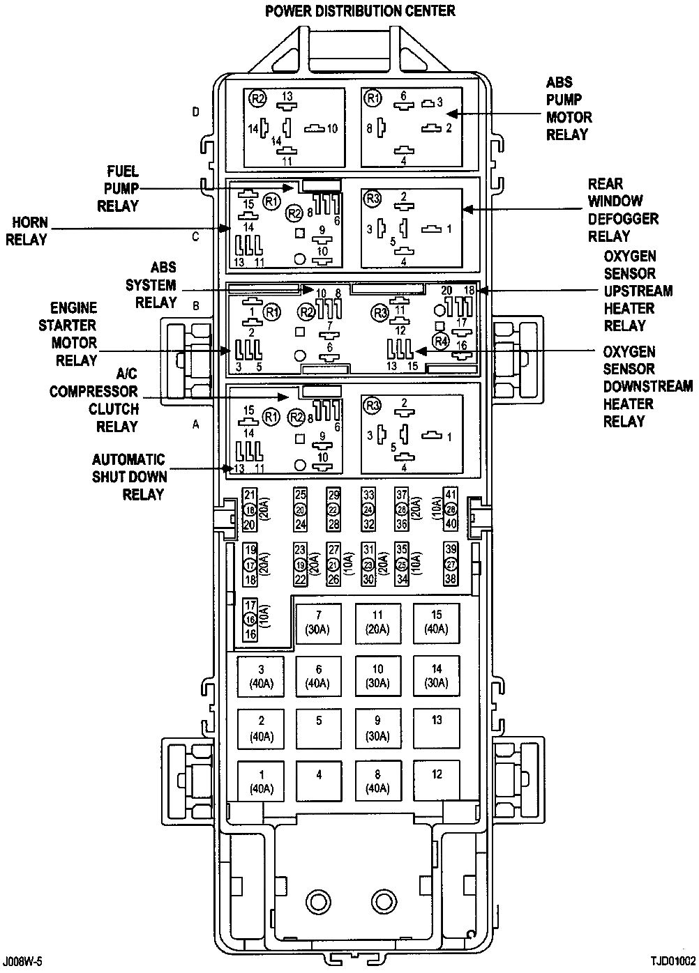 2004 jeep liberty o2 sensor wiring diagram