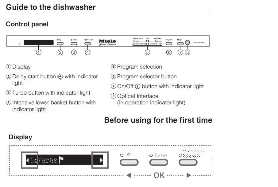 How Do I Change The Language On A Miele Dishwasher G5575scvi