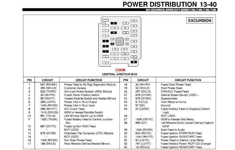 2001 f350 powerstroke stc seem to have with the battery