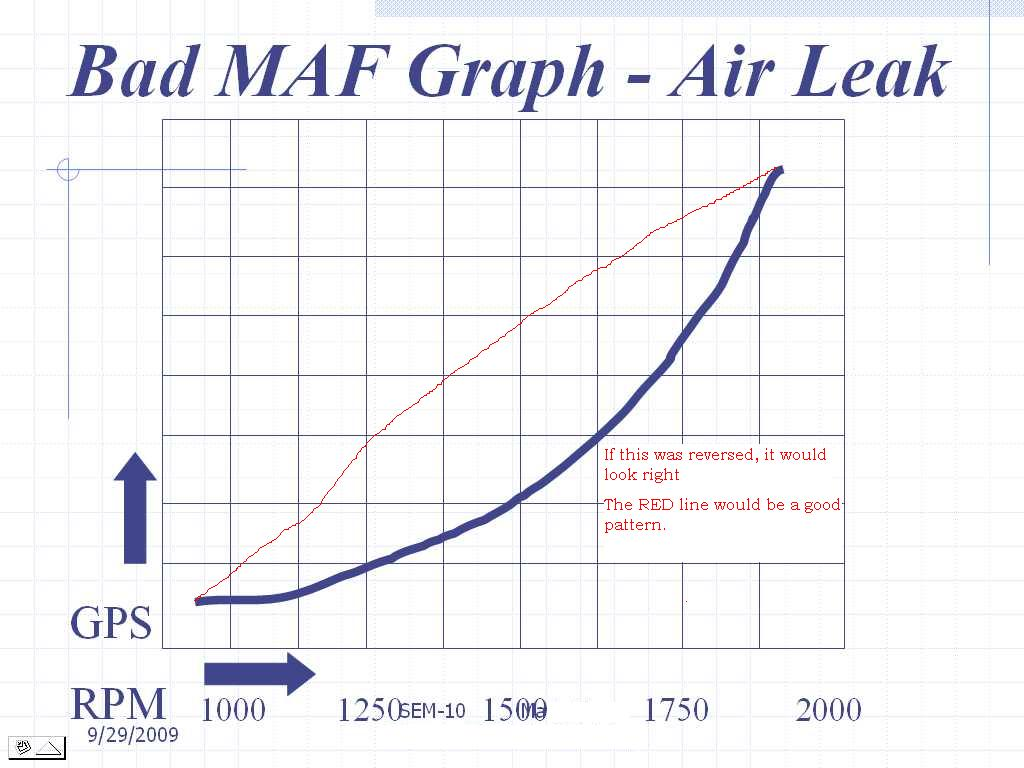 Mass flow sensor - Wikipedia. graphic graphic graphic. Ask Your Own Mercury Question. Customer reply. Ok I got