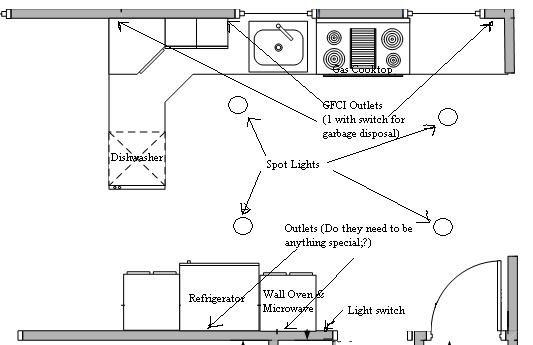 Basic Kitchen Electrical Wiring Diagram Wiring Diagram