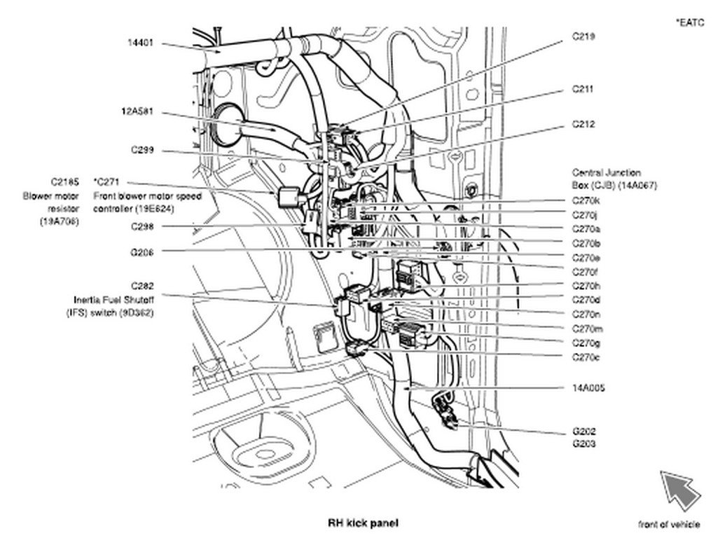 2001 ford expedition central junction fuse box diagram