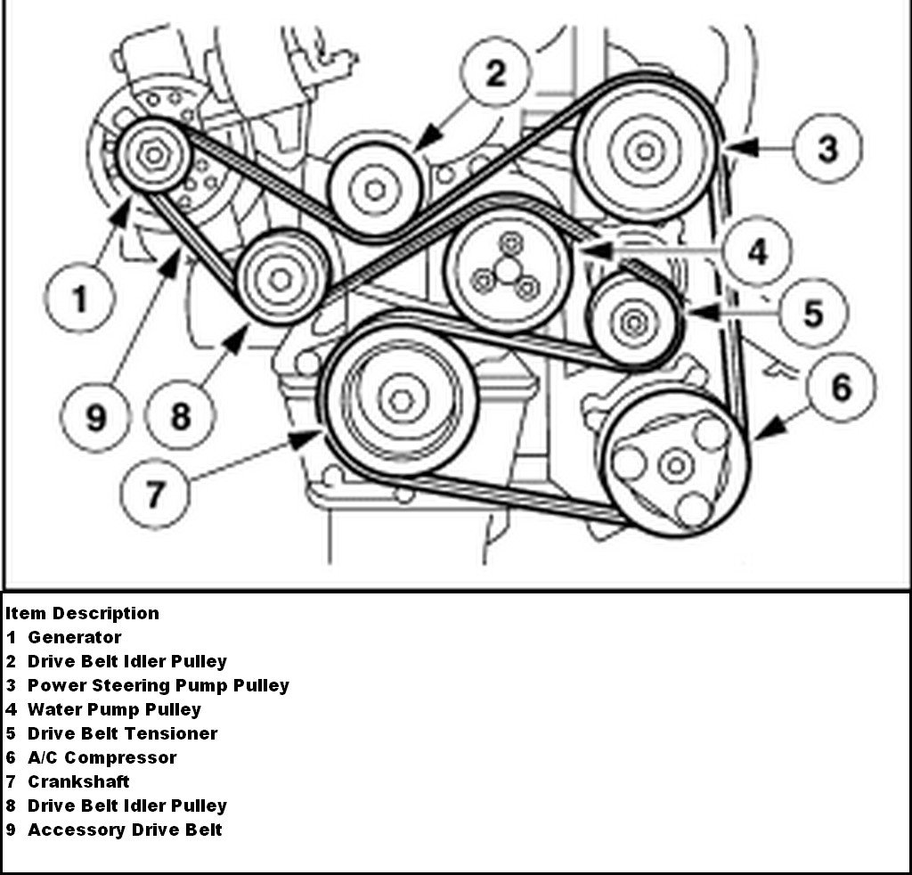 Post 1998 Ford Ranger Transmission Diagram 601643 likewise Gmc Yukon 1999 Fuse Box Diagram additionally 1996 Pat Wiring Diagram besides 21600 2 further 1998 Ford Contour Serpentine Belt Diagram. on 1996 ford contour engine