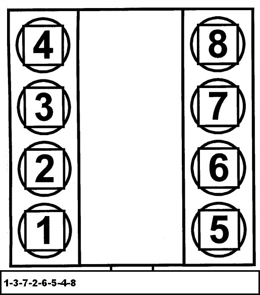 Firing Order in addition Firing Order additionally Oet together with Ct Ym Qu Koudjuxewa G Whpivdnodup Y Zpoufrvw Nedhoue Ln Hwawjzwtlma Qcunfskjacf additionally Clifford. on ford expedition 4 6 firing order