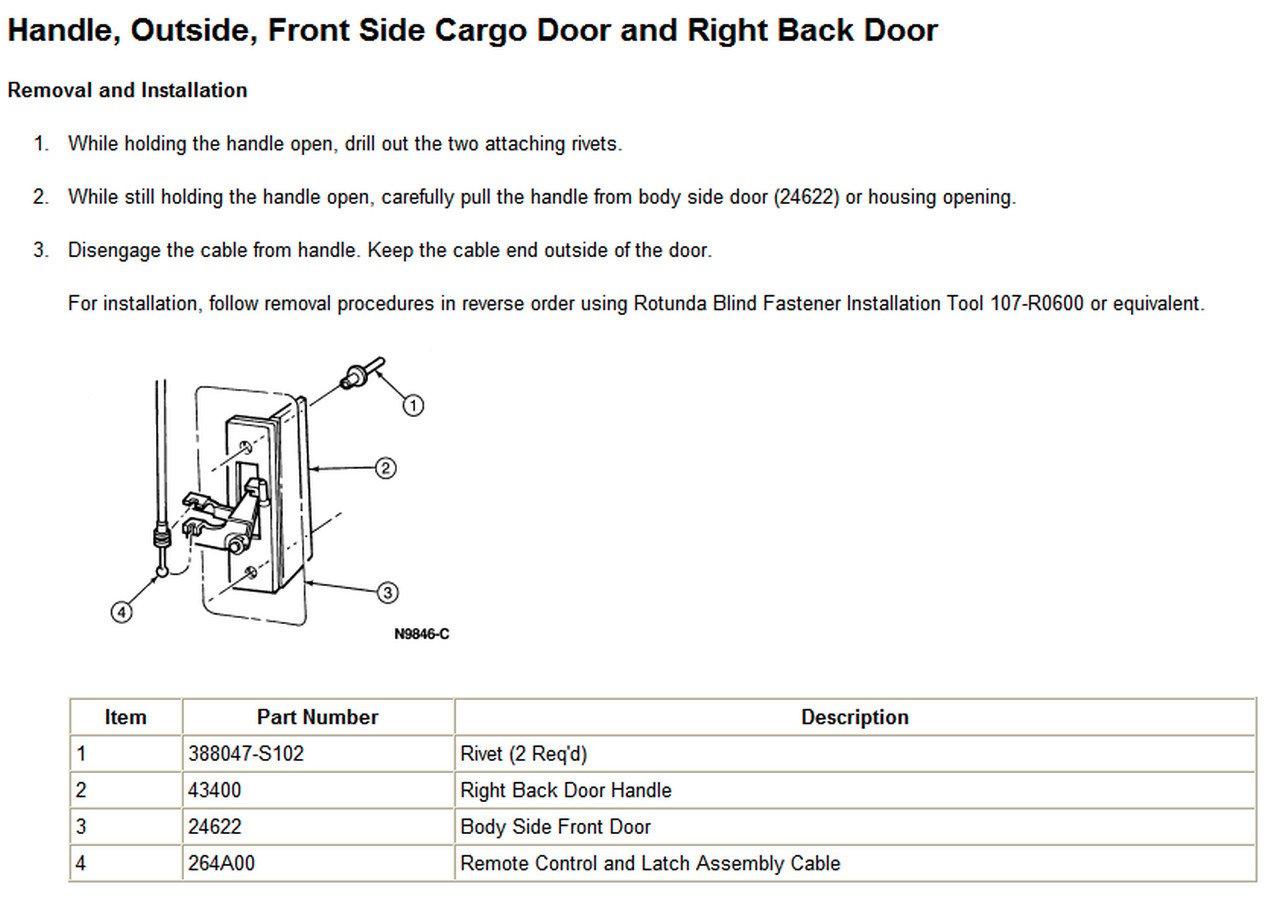 Terrific Front Door Handle Hard To Open Ideas - Exterior ideas 3D ...