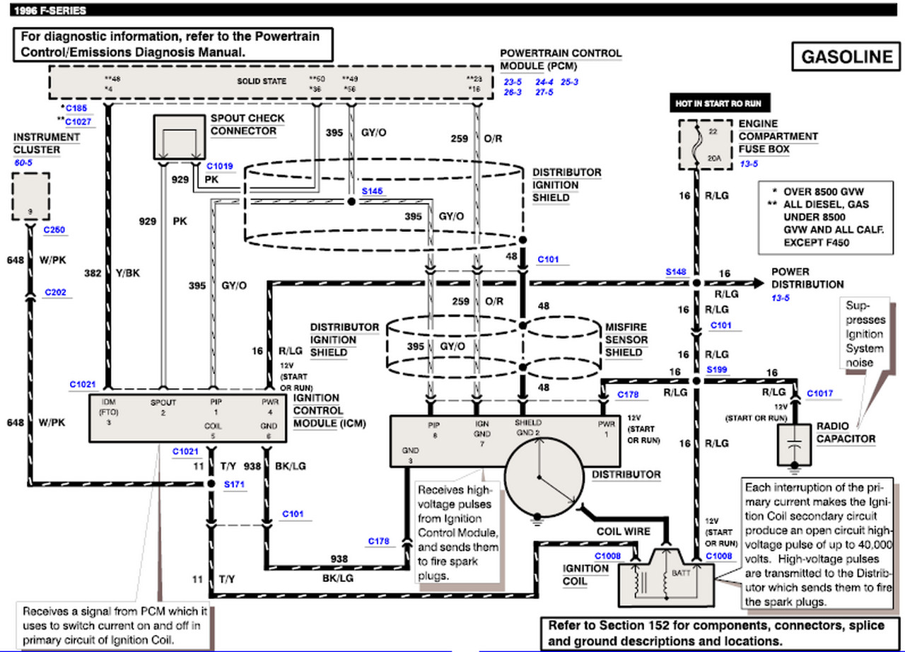 ford pcm wiring diagram 1996