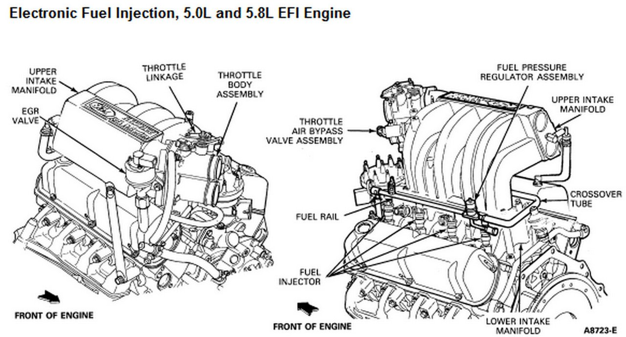 ford 351 vacuum diagram