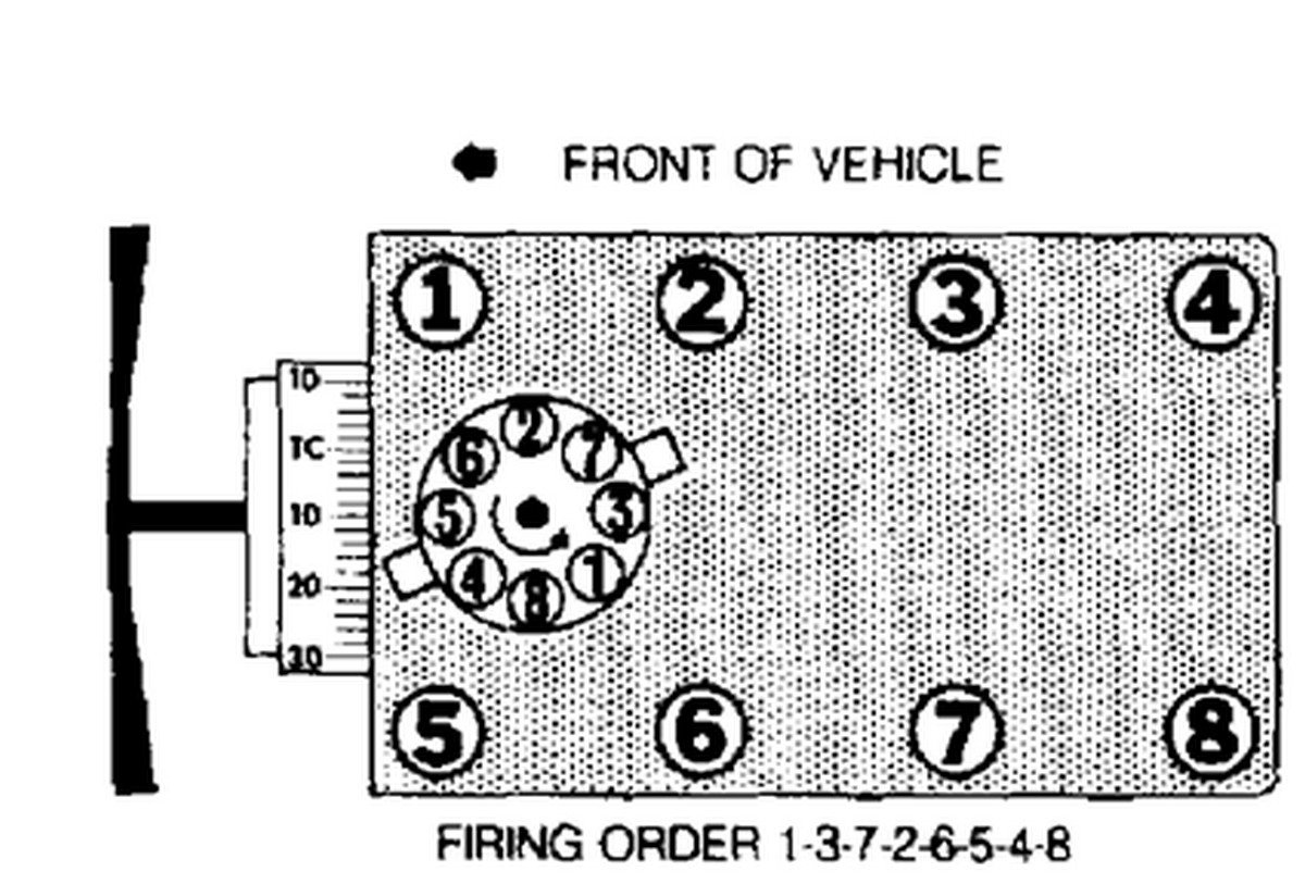 Ford F-250: what the firing order is..5.8L..EFIJustAnswer