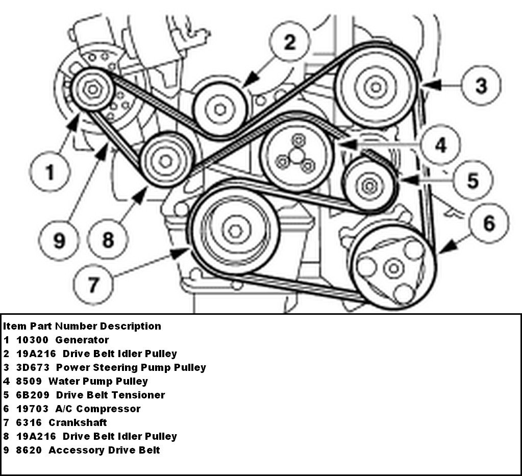 ford smog pump belt diagram