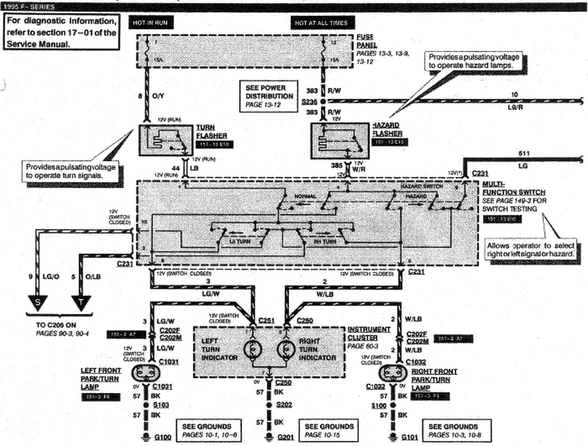 ford f 350 engine wiring diagram [diagram] 2001 f350 trailer brakes diagram full version hd ... 1988 ford f 350 diesel wiring diagram
