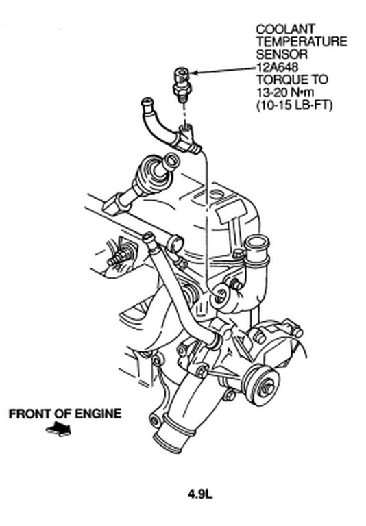 Ford Module Wiring