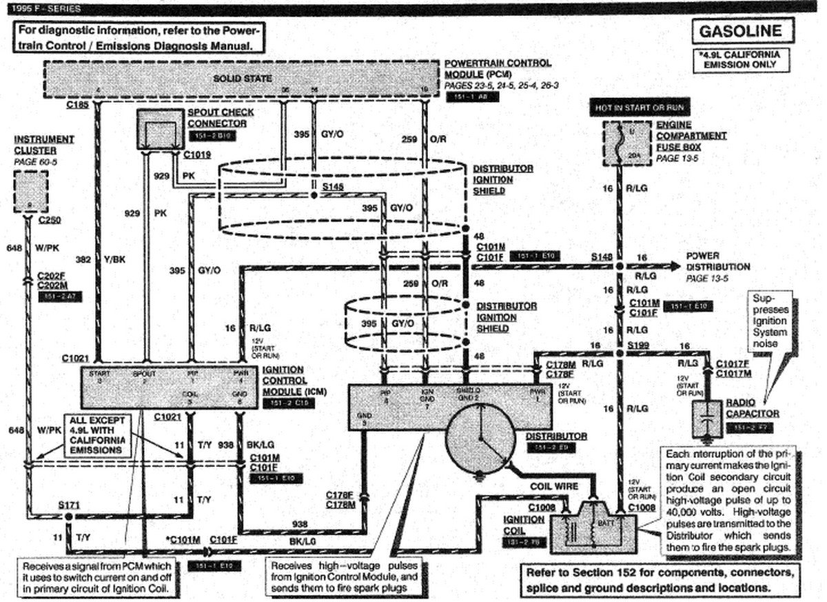 1995 ford f 150 stereo wiring diagram i have a 95 f150 4.9l, once i get it started and it gets ... 1994 ford f 150 stereo wiring diagram #13