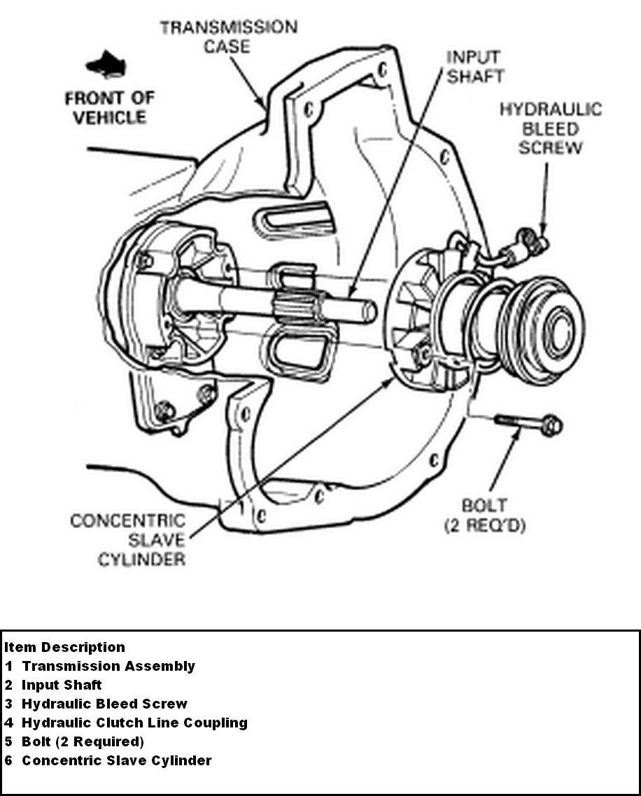 Ford ranger slave cylinder removal
