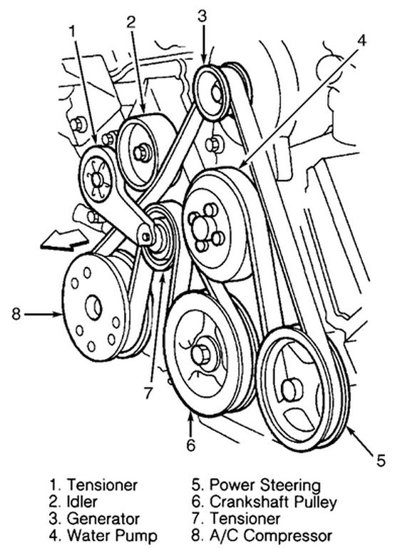 ford 3 5 engine diagram  ford  auto wiring diagram