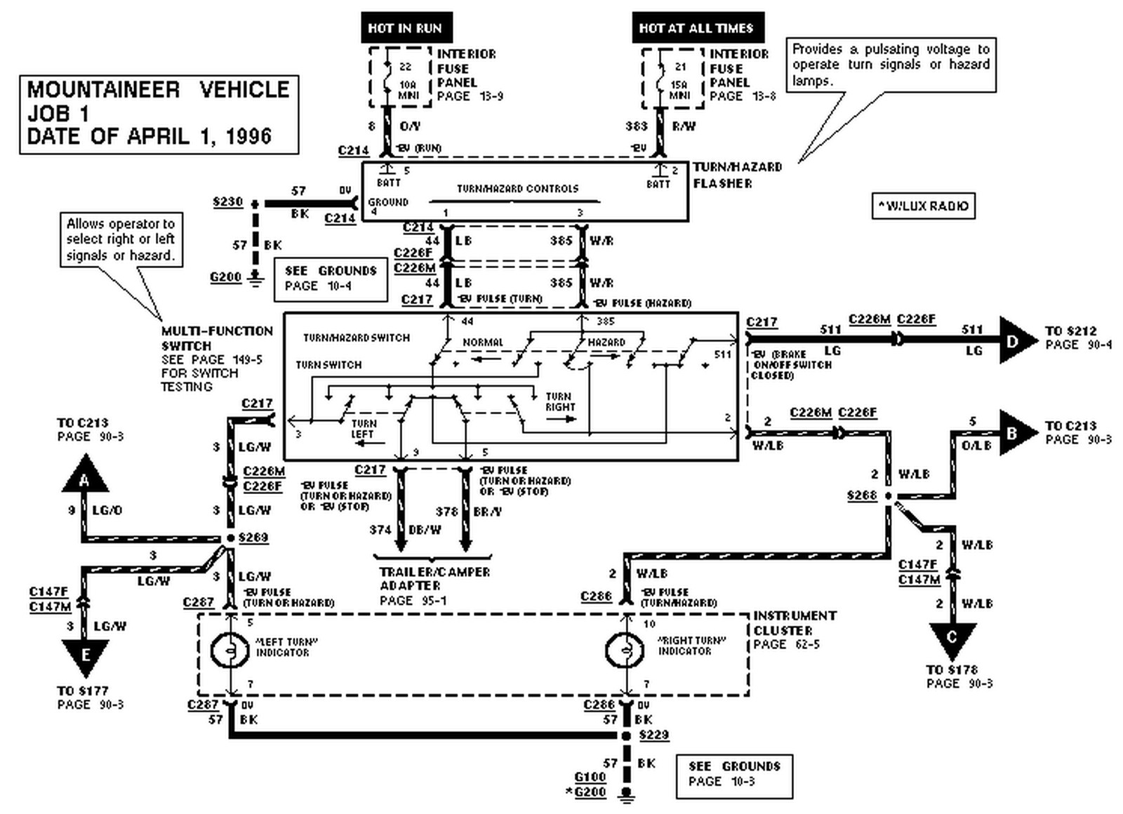 bodine emergency wiring diagram 2 ballast with 4 lamps