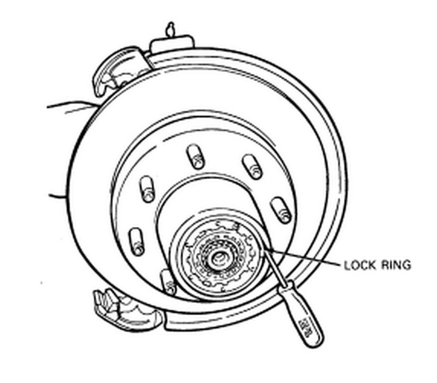 1990 f250 4wd i m replacing the brake rotor i got the locking hub 1998 F350 4x4 Towing graphic