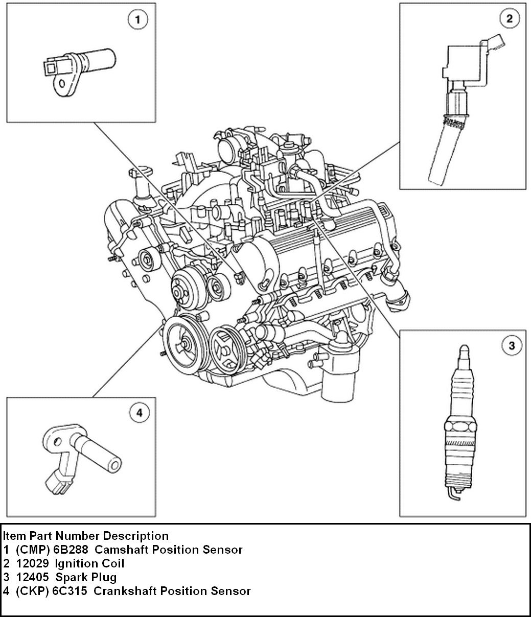 1998 ford f150 coil pack replacement