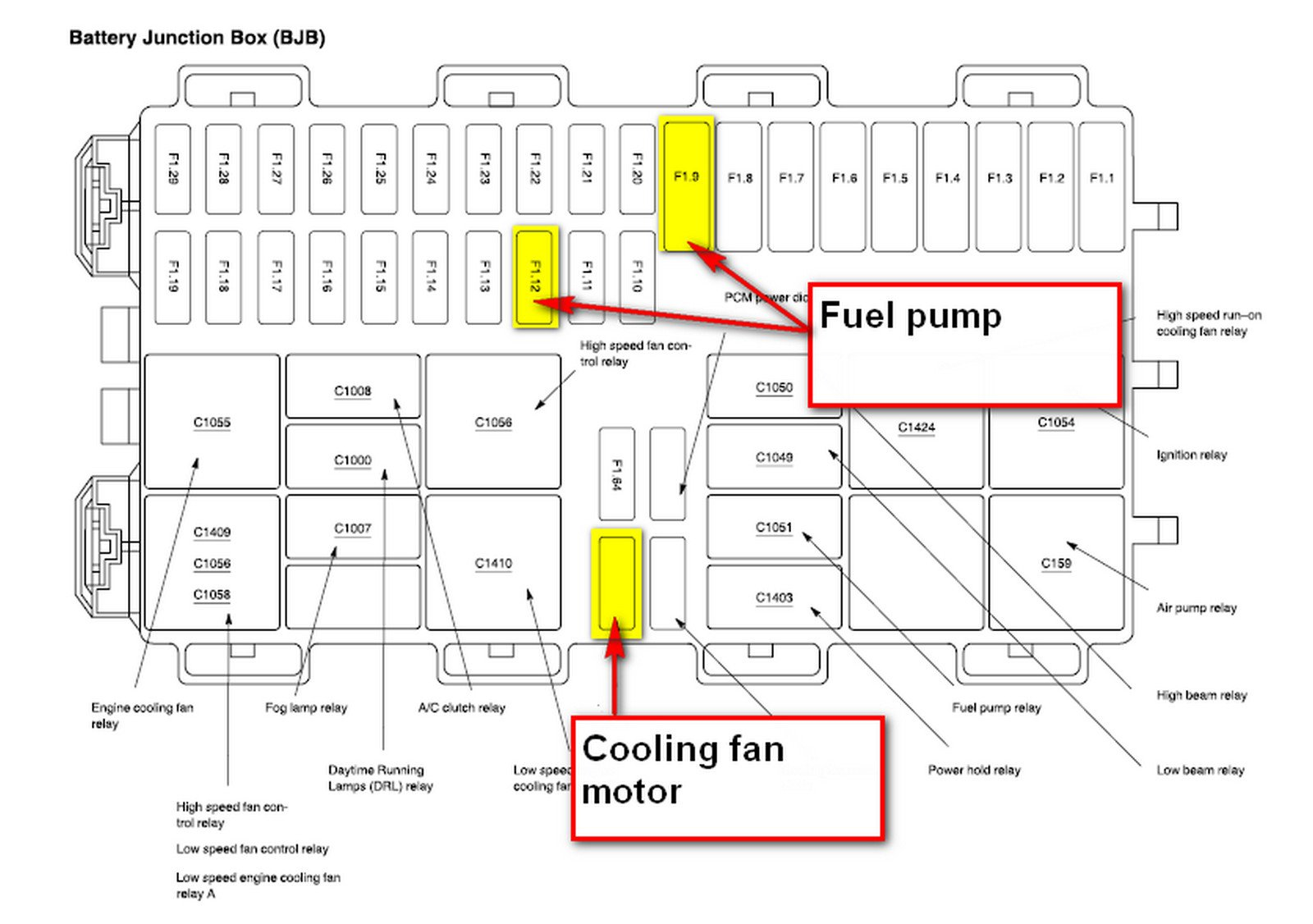 2014 ford focus sending unit wiring diagram location of fuel pump and cooling fan fuses
