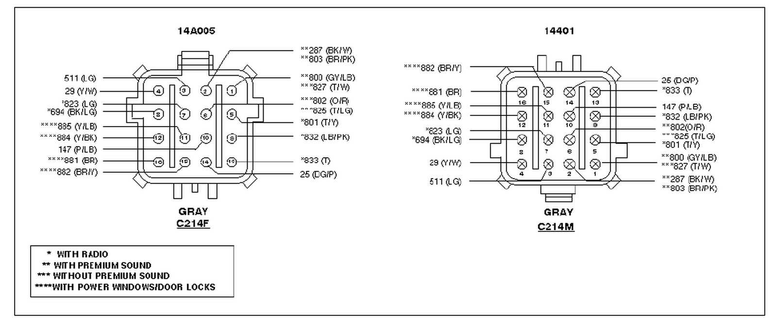 I Need A Wiring Diagram For The Radio On A 1996 Ford Windstar