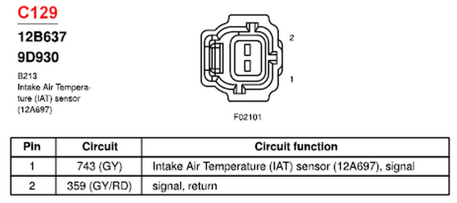 2010 03 16_215844_02_F 150_C129_IAT 2002 f 150 wiring diagram 5 4l 4x4 the maf so i 2002 f150 wiring diagram at mr168.co