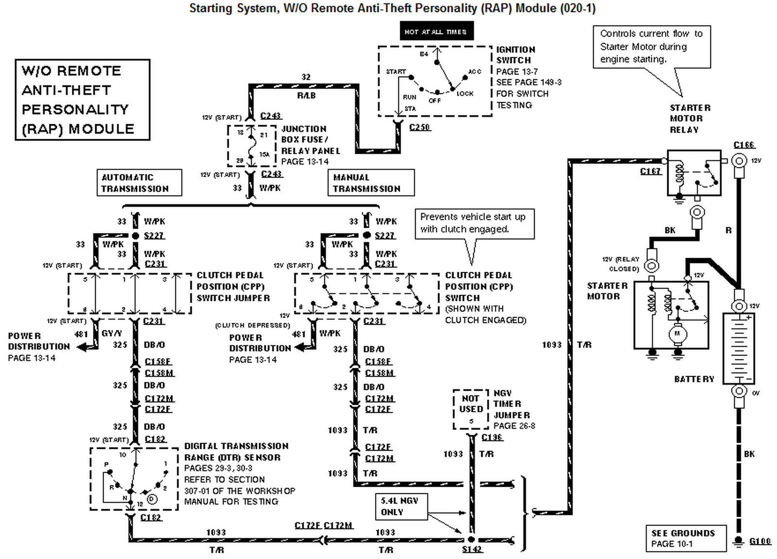 1989 Lowe Pontoon Wiring Diagram 32 Images Diagrams Of 1998 Hurricane Boat 2010 03 26 003202 98 F 150 Ignition Switch For Switches The Readingrat Net Sun Tracker