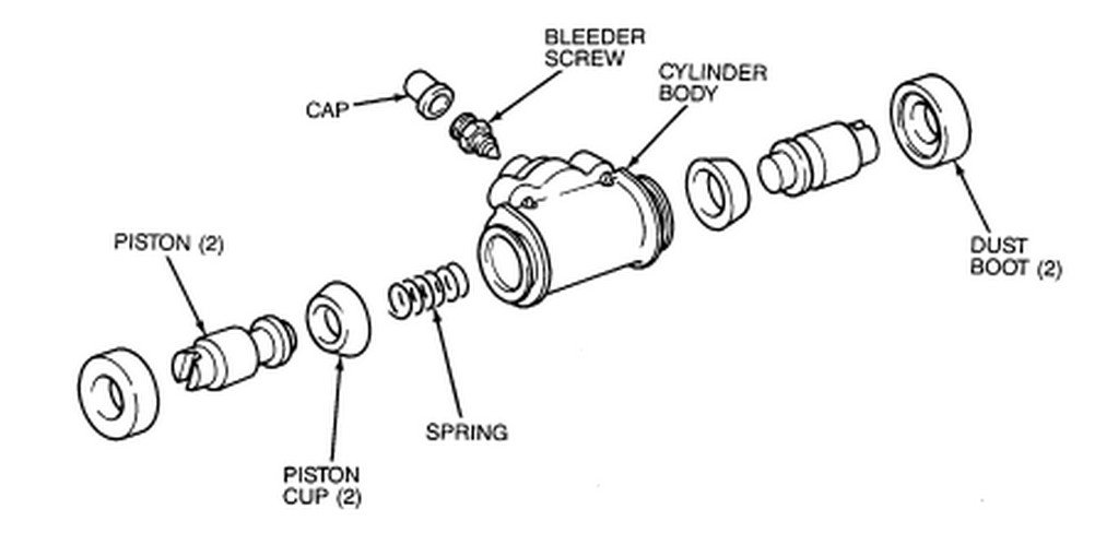 Brake Basics additionally Parking Brake Parking Brake Cable in addition 243 likewise VespaPartDiagrams in addition 8cj  Ford F650 Replaced Starter When Go Start Wait. on front rear brake diagrams