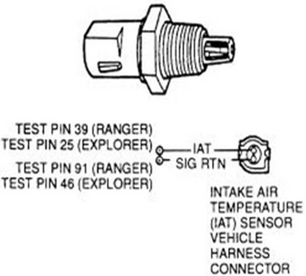 Where Is The Iat Located On My 1987 Ford Bronco Ii Wiring Harness Graphic