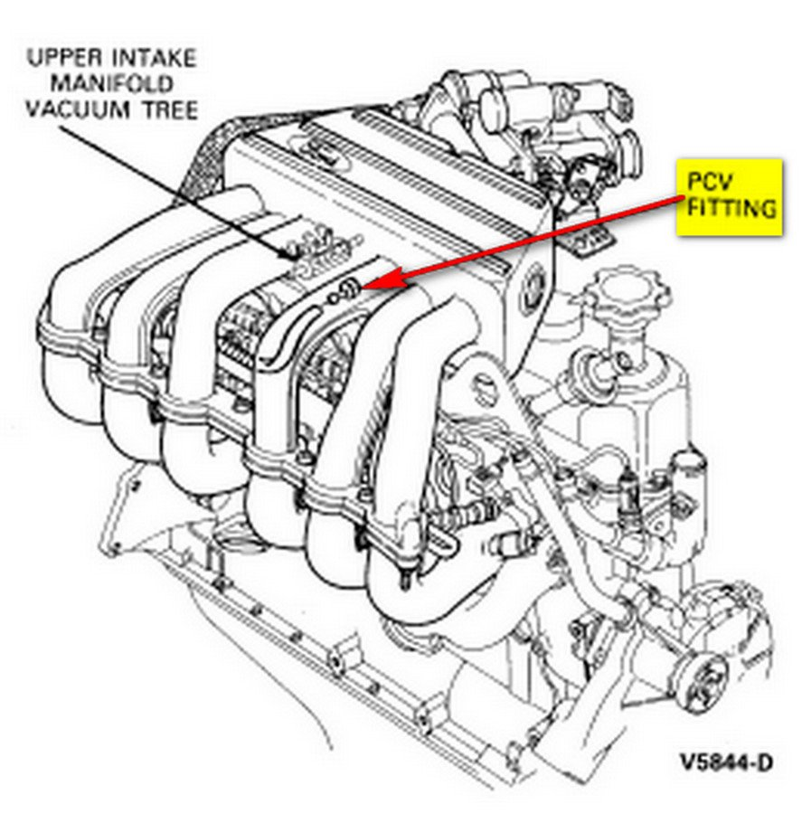 95 Ford F 150 4 9 Engine Diagram - wiring diagram on the net  Ford F Engine Diagram on