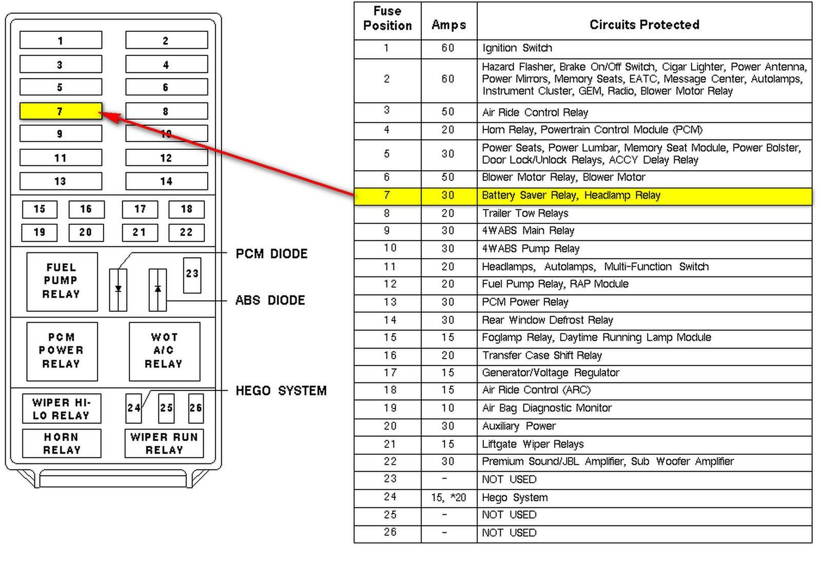 96 Explorer Fuse Diagram - Wiring Diagrams IMG gray -  gray.farmaciastorelli.it