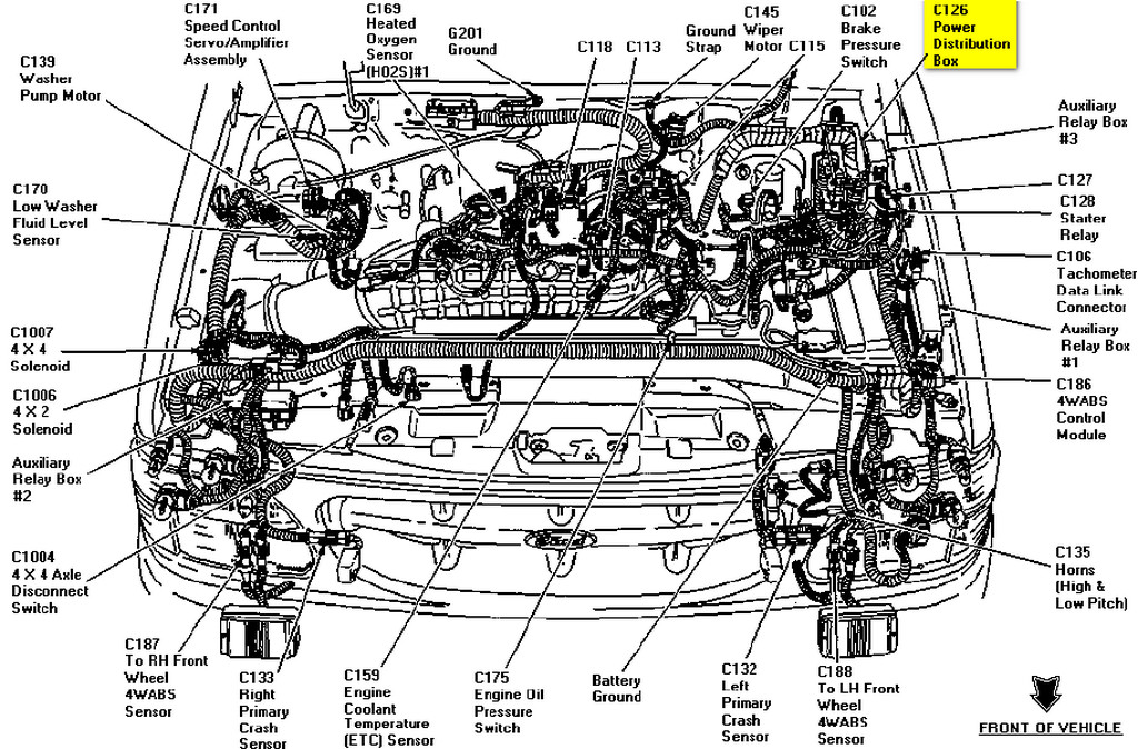 1996 ford explorer fuse box under hood   38 wiring diagram