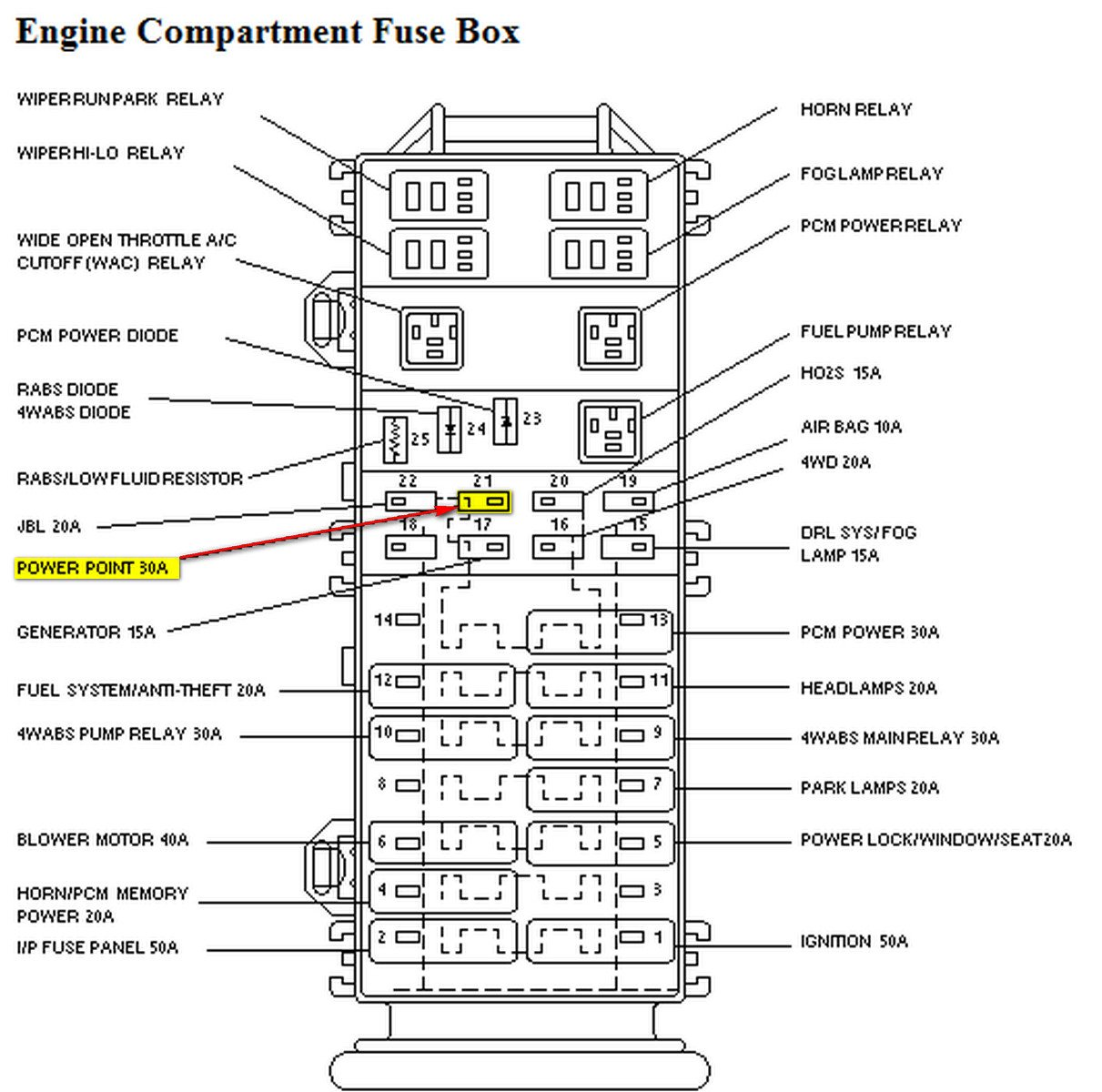 97 Expedition 4x4 Fuse Box Diagram Auto Electrical Wiring 1997 Ford Explorer Xlt 5l Panel Ranger 12v Aux Power Point
