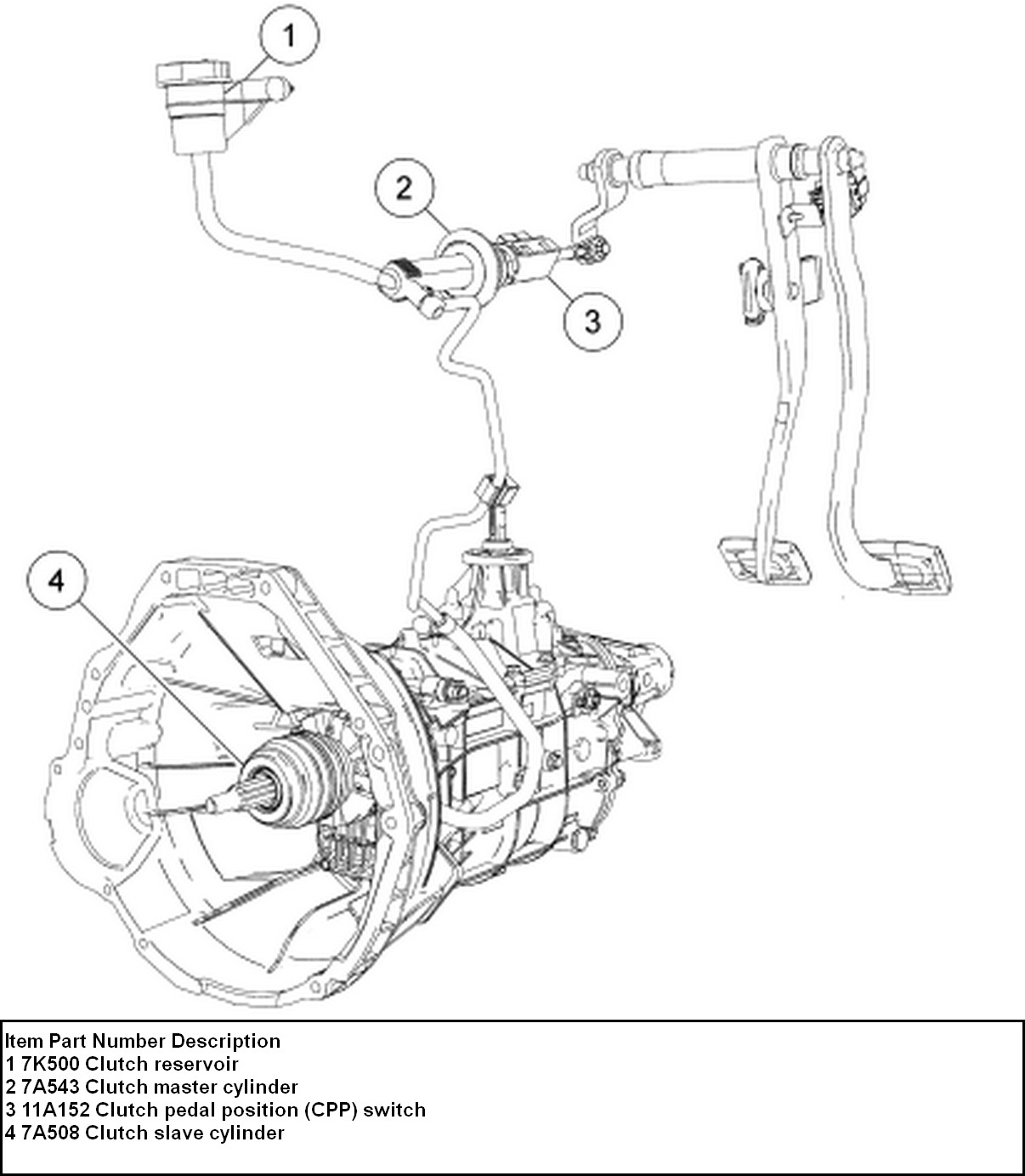 Is The Clutch Pedal On A 2007 F 150 5 Speed Manual