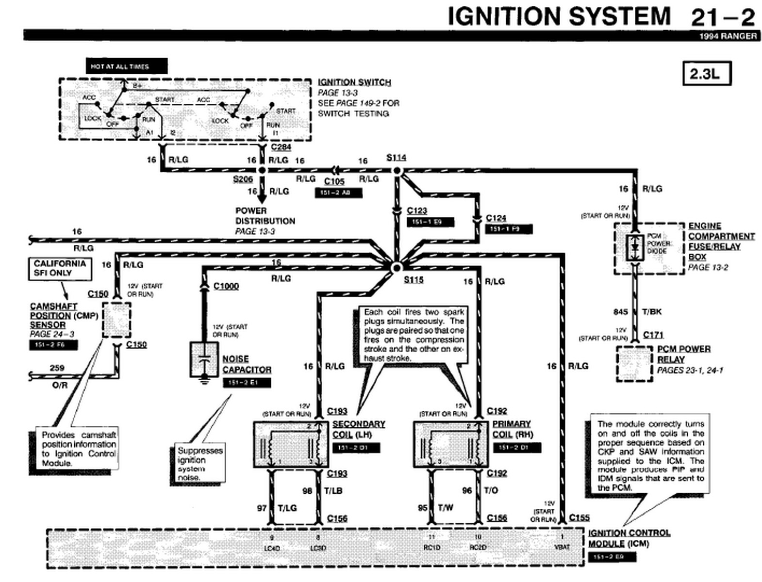 DIAGRAM Msd Ford Wiring Diagrams 94 FULL Version HD Quality Diagrams 94 -  SKINDIAGRAM1E.CDAY.IT