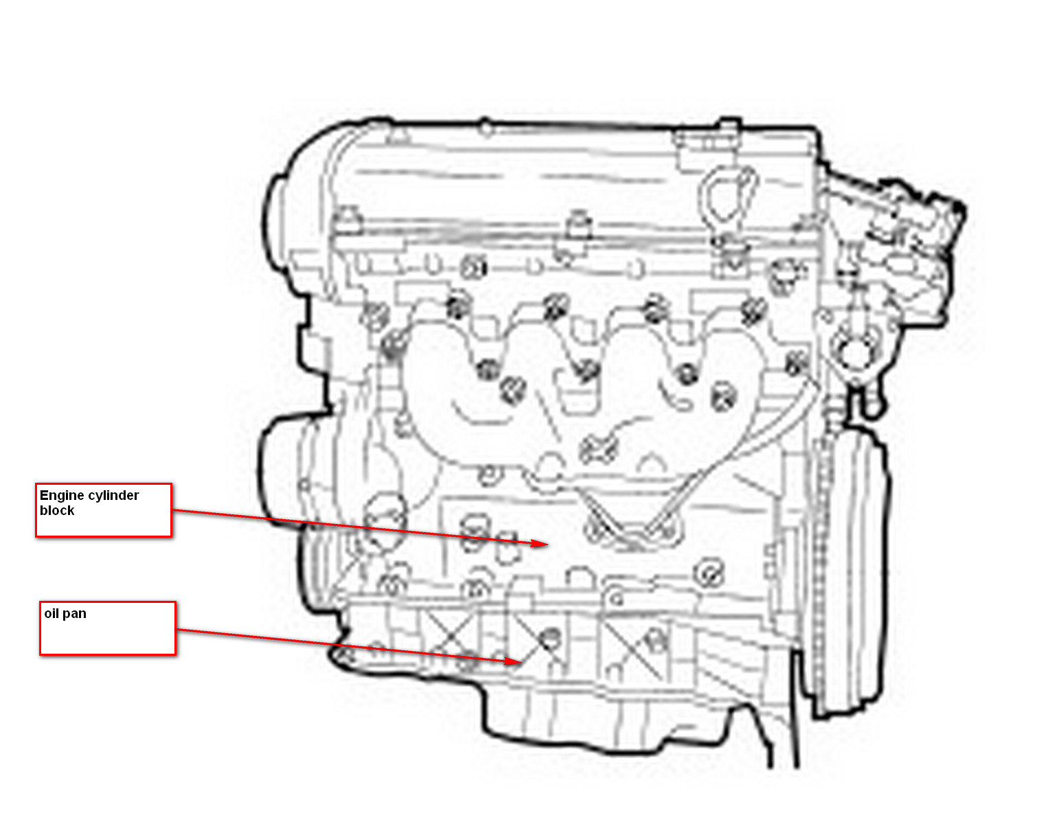 What Is The Part Directly Above The Oil Pan