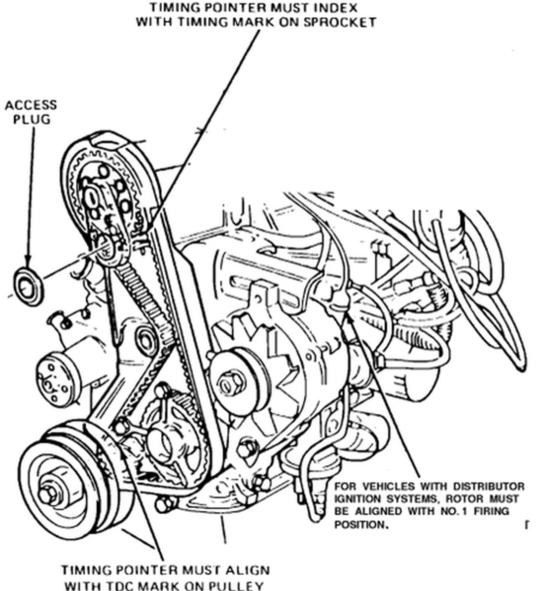 Timing Marks Diagram 84 Ford Ranger 2 0 - Wiring Diagram Structure