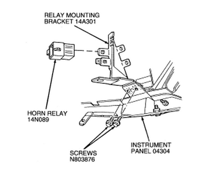 Horn System