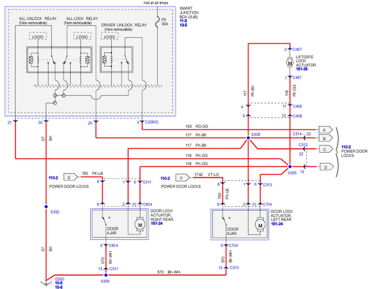 2006 F250 Wire Diagram Door Manual Of Wiring Ford F 250 Lock Images Gallery Working On A Escape Trying To Find The Relay For