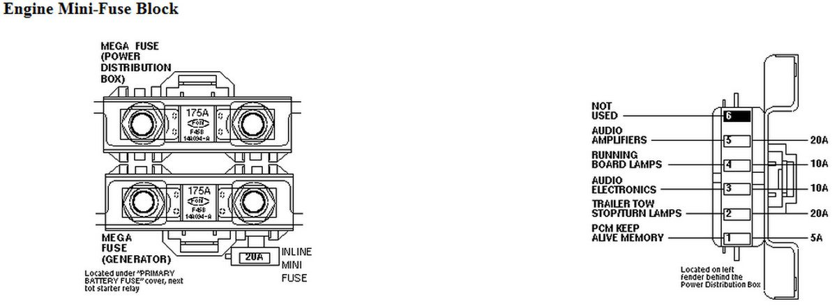 2010 08 21_221742_97_Expedition_Engine_Mini_Fuse_Block 1997 ford expedition xlt the fuse box diagram triton 1998 Ford Expedition Fuse Diagram at bayanpartner.co