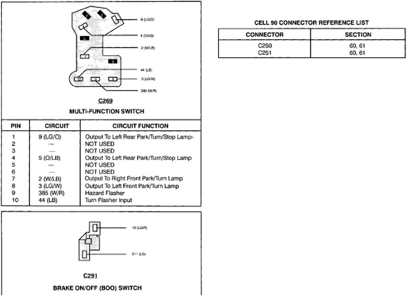1997 Ford Ranger Headlight Switch Wiring Diagram