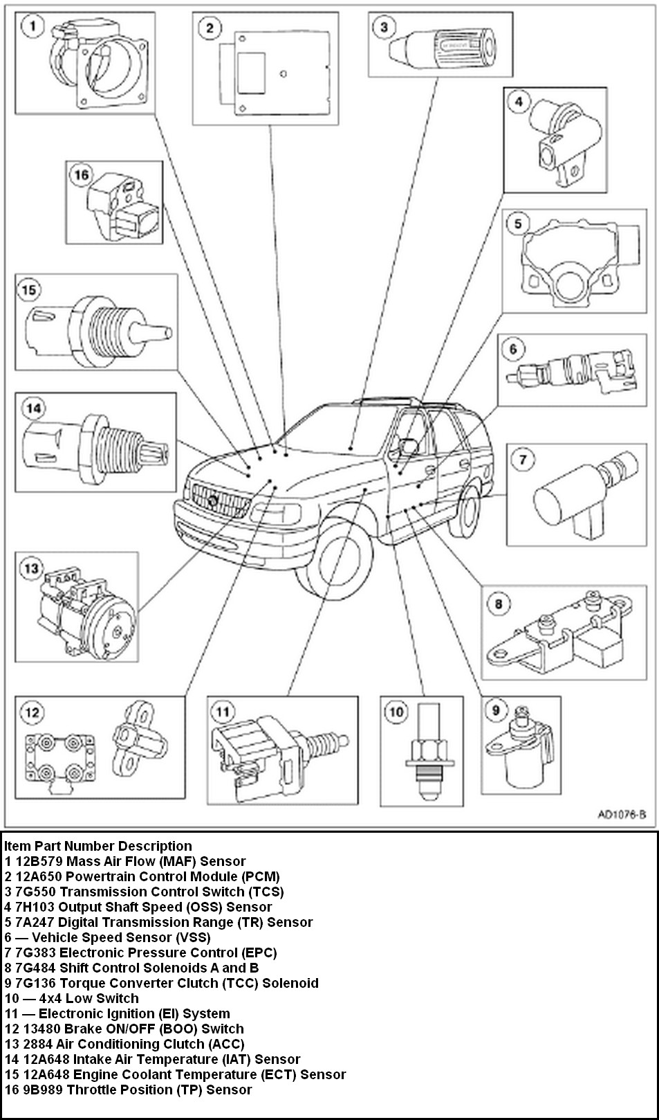 1999 ford explorer with a code po500 and speedomerter not working rh justanswer com 1999 ford explorer manual pdf 1999 ford explorer repair manual pdf