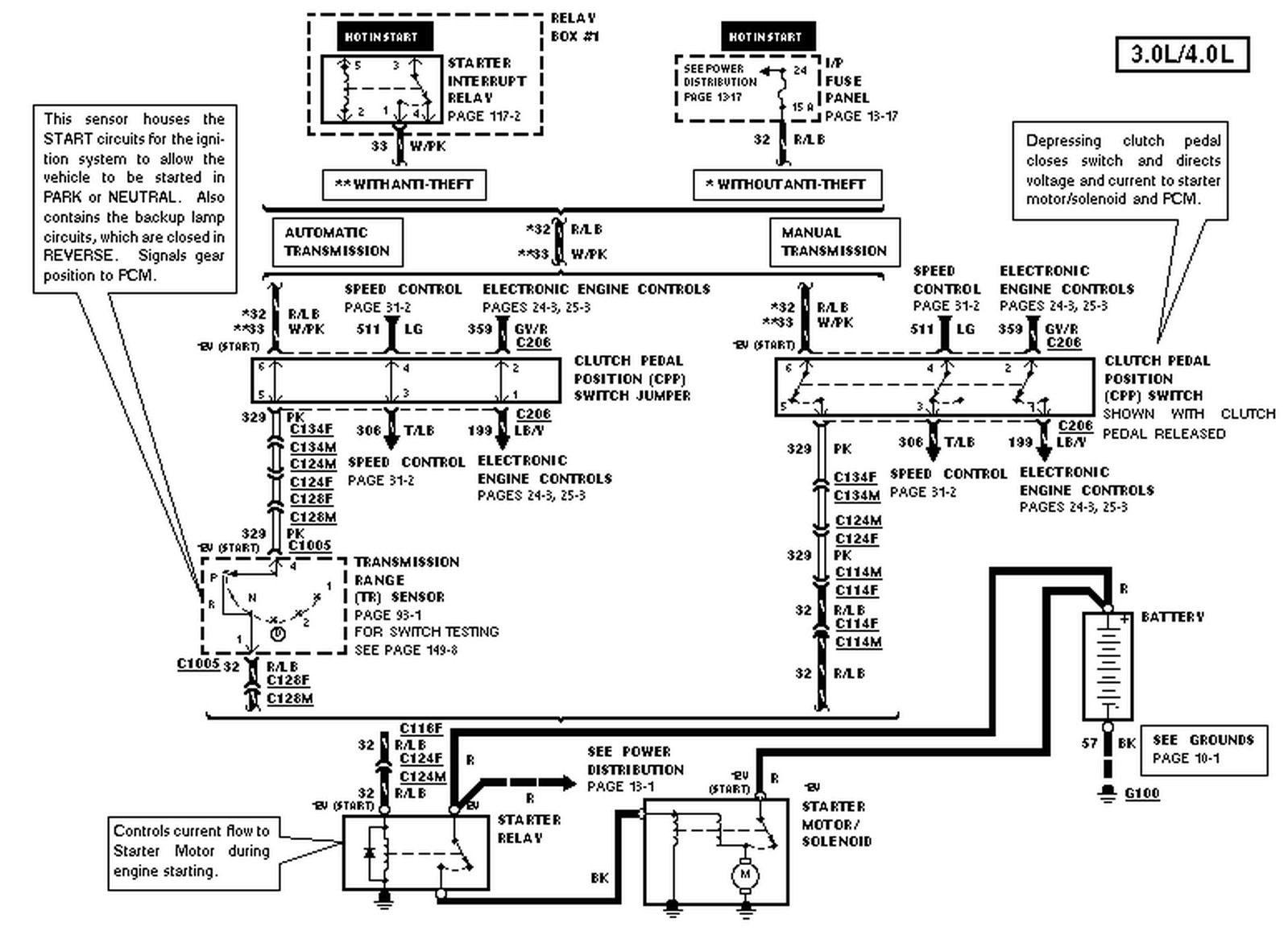 Ranger Starting System Wiring Diagram Great Design Of Images Gallery