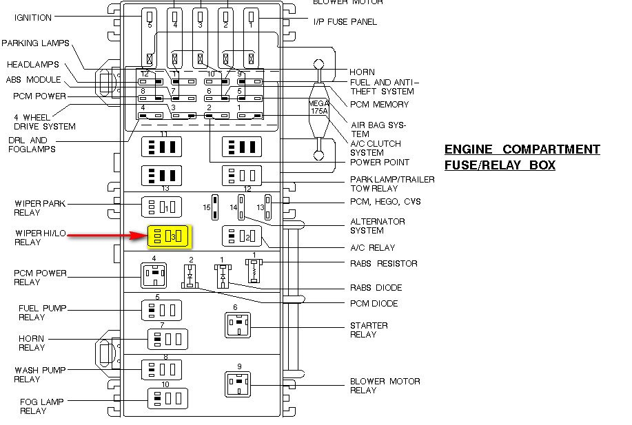 1997 Ford F150 Dome Light Fuse