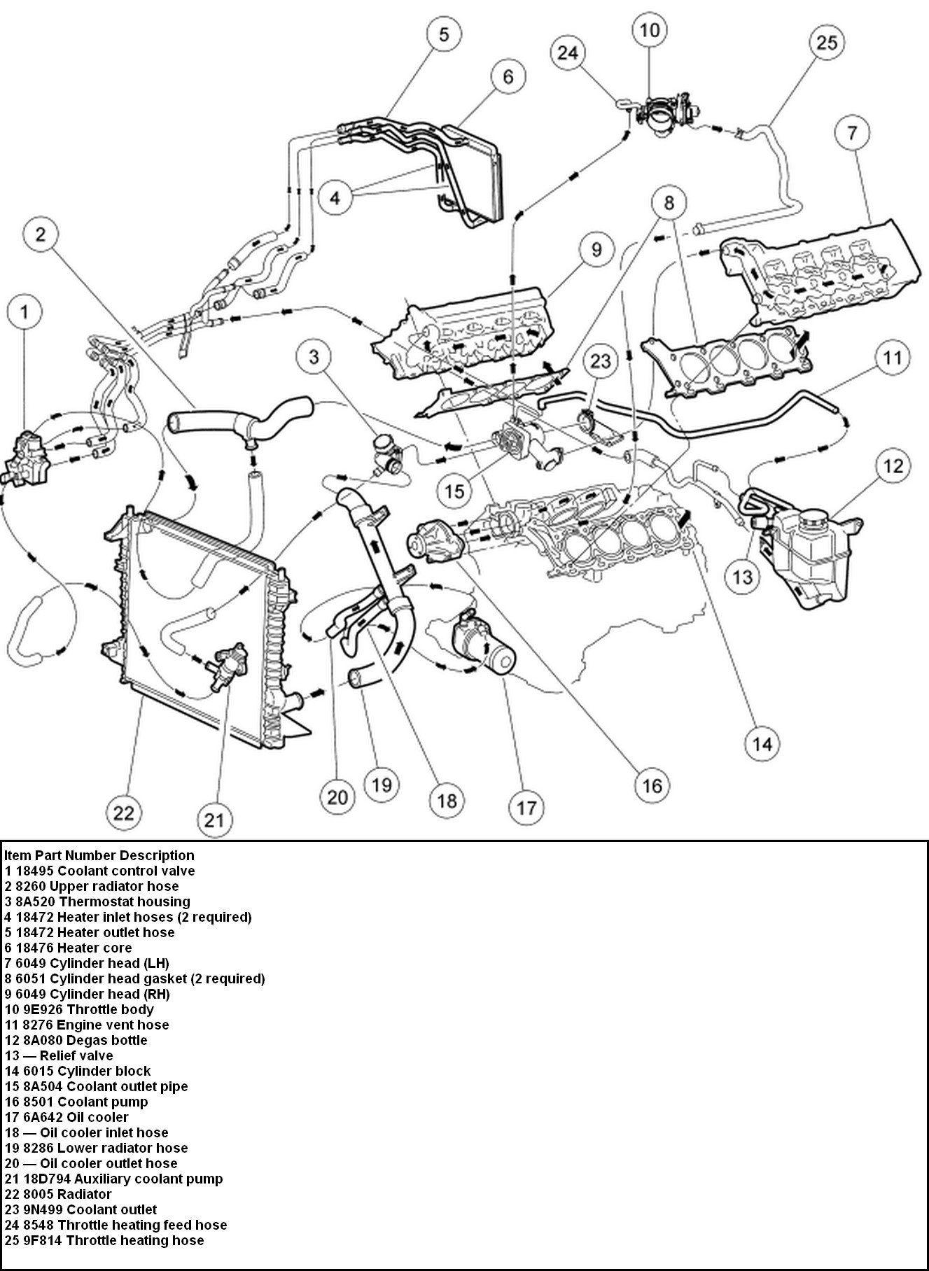 what is the name for the crossover pipe that the thermostat – Lincoln Aviator 2004 Engine Diagram
