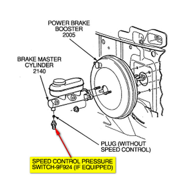 Ford Cruise Control Switch Cut Off : You sent me the procedure for head gasket replacement
