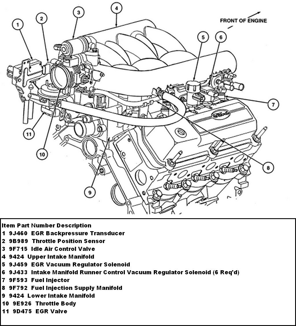 2001 ford windstar engine diagram intake runner 2001 ford