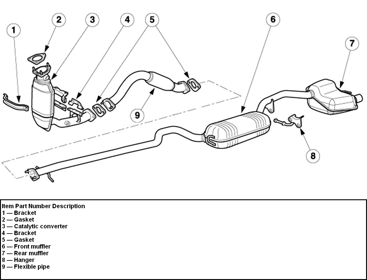 02 ford focus zts fuse box diagram 2003 focus wiring