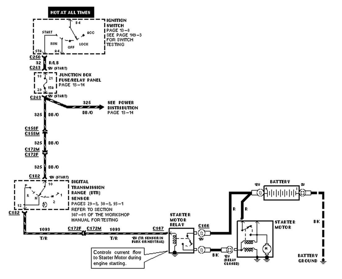 2011 02 17_230826_98_expedition_starter_wiring_diagram wiring diagram for starter 1998 ford expedition Basic Electrical Wiring Diagrams at bayanpartner.co