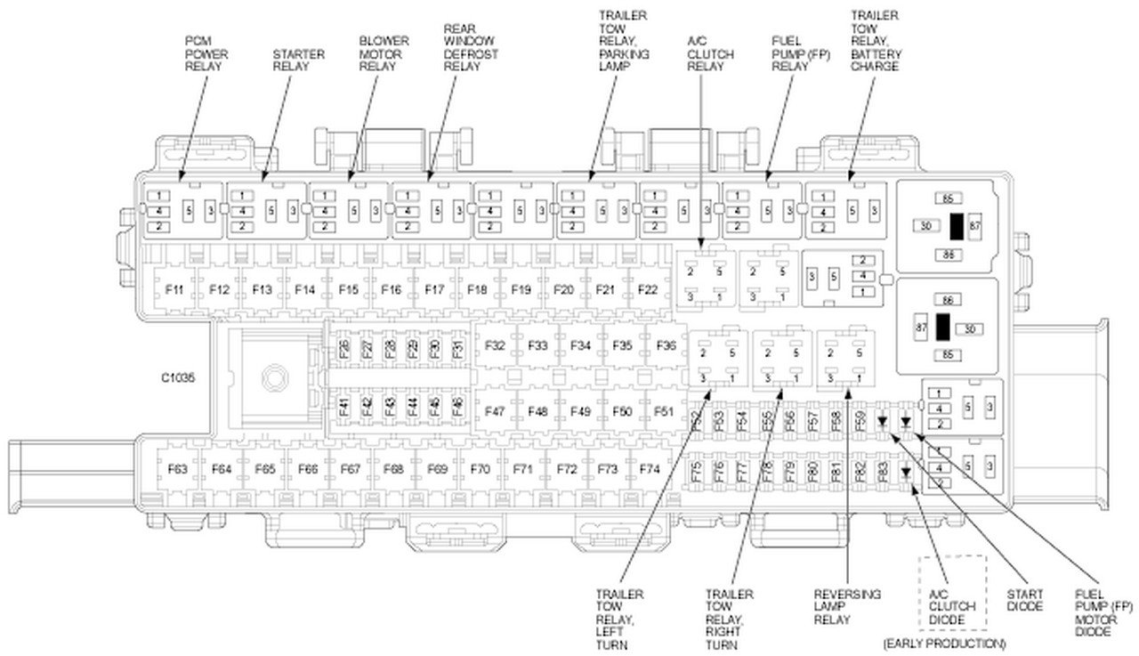 2009 F 150 Fuse Diagram Wiring Will Be A Thing 2004 F150 Abs Box Online Schematics Rh Delvato Co Ford
